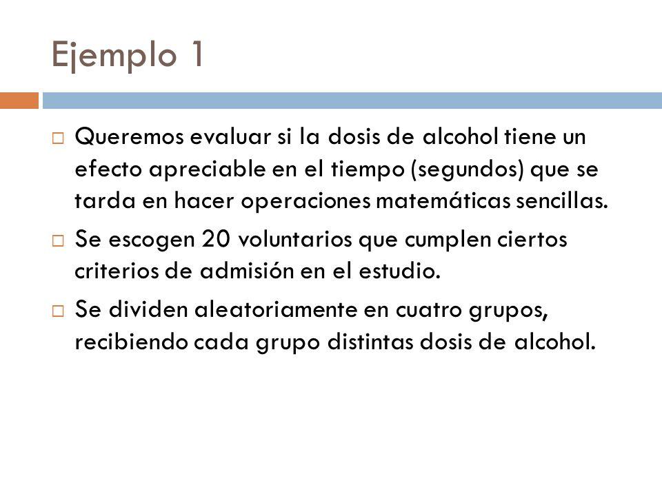 Ejemplo 1 Queremos evaluar si la dosis de alcohol tiene un efecto apreciable en el tiempo (segundos) que se tarda en hacer operaciones matemáticas sencillas.