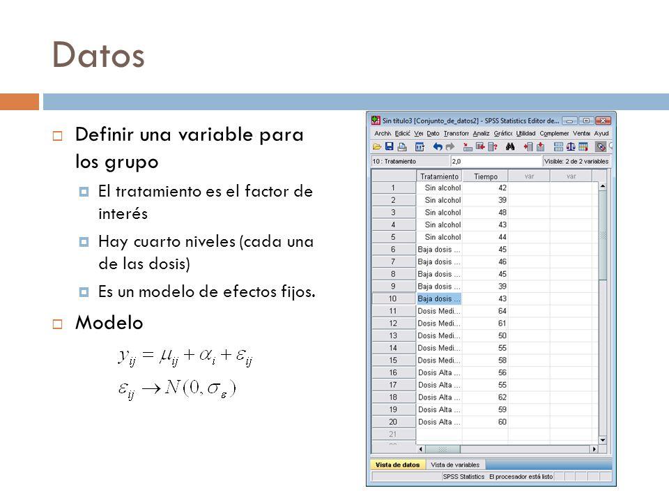 Datos Definir una variable para los grupo El tratamiento es el factor de interés Hay cuarto niveles (cada una de las dosis) Es un modelo de efectos fijos.