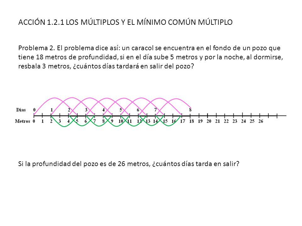 ACCIÓN 1.2.1 LOS MÚLTIPLOS Y EL MÍNIMO COMÚN MÚLTIPLO Problema 2. El problema dice así: un caracol se encuentra en el fondo de un pozo que tiene 18 me