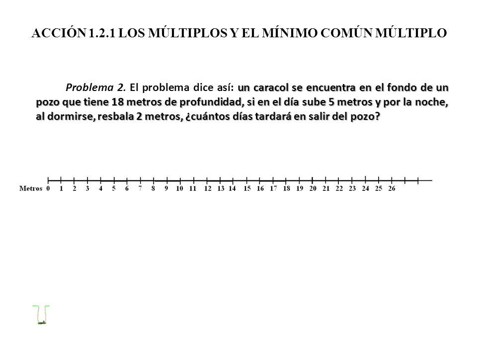 ACCIÓN 1.2.1 LOS MÚLTIPLOS Y EL MÍNIMO COMÚN MÚLTIPLO un caracol se encuentra en el fondo de un pozo que tiene 18 metros de profundidad, si en el día