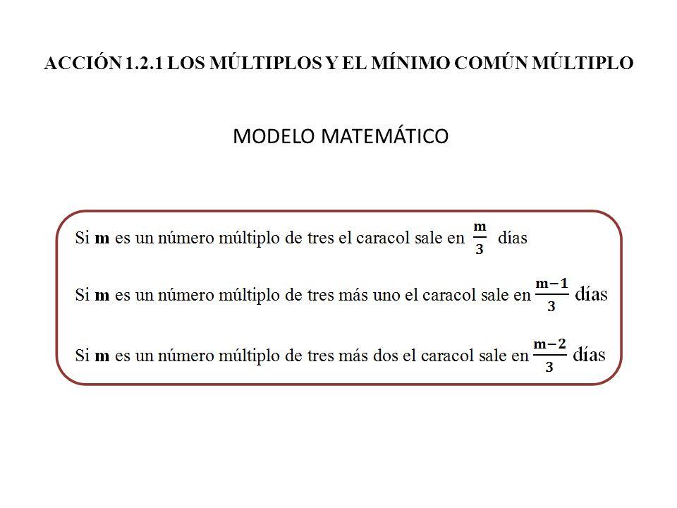 ACCIÓN 1.2.1 LOS MÚLTIPLOS Y EL MÍNIMO COMÚN MÚLTIPLO MODELO MATEMÁTICO