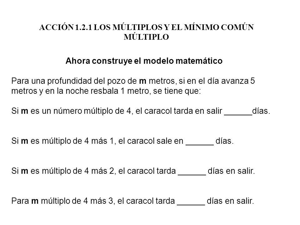 Ahora construye el modelo matemático Para una profundidad del pozo de m metros, si en el día avanza 5 metros y en la noche resbala 1 metro, se tiene q