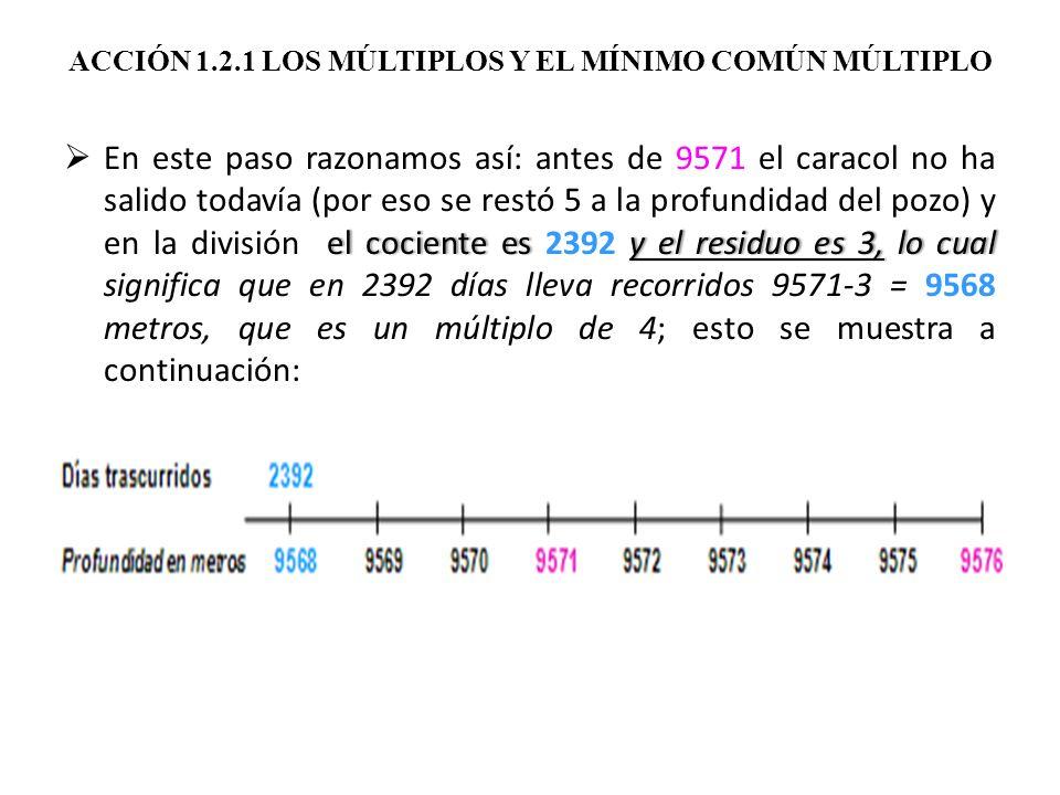 el cociente es y el residuo es 3, lo cual En este paso razonamos así: antes de 9571 el caracol no ha salido todavía (por eso se restó 5 a la profundid