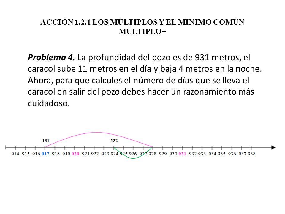 ACCIÓN 1.2.1 LOS MÚLTIPLOS Y EL MÍNIMO COMÚN MÚLTIPLO+ Problema 4. La profundidad del pozo es de 931 metros, el caracol sube 11 metros en el día y baj