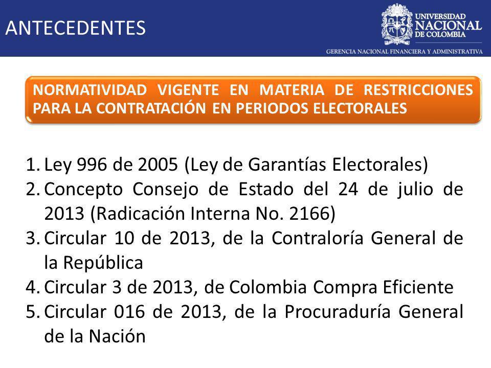ANTECEDENTES NORMATIVIDAD VIGENTE EN MATERIA DE RESTRICCIONES PARA LA CONTRATACIÓN EN PERIODOS ELECTORALES 1.Ley 996 de 2005 (Ley de Garantías Electorales) 2.Concepto Consejo de Estado del 24 de julio de 2013 (Radicación Interna No.