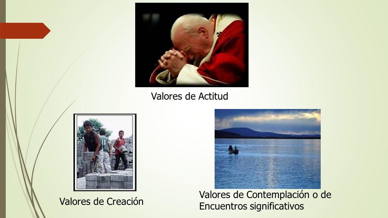 Valores de Contemplación o de Encuentros significativos Valores de Creación Valores de Actitud