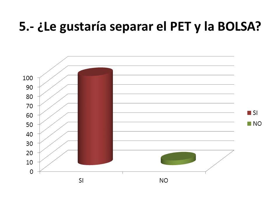 5.- ¿Le gustaría separar el PET y la BOLSA?