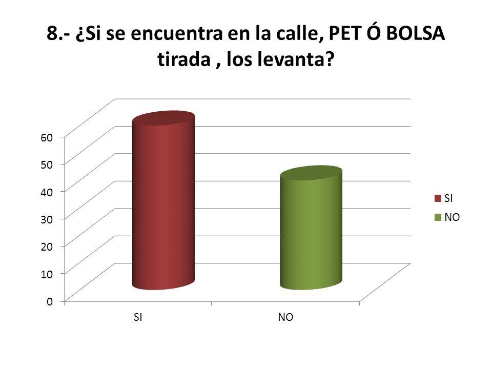 8.- ¿Si se encuentra en la calle, PET Ó BOLSA tirada, los levanta?