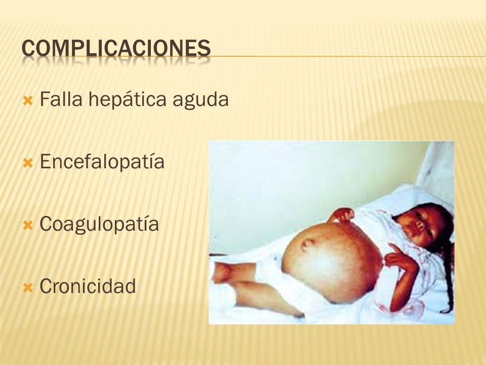 Falla hepática aguda Encefalopatía Coagulopatía Cronicidad