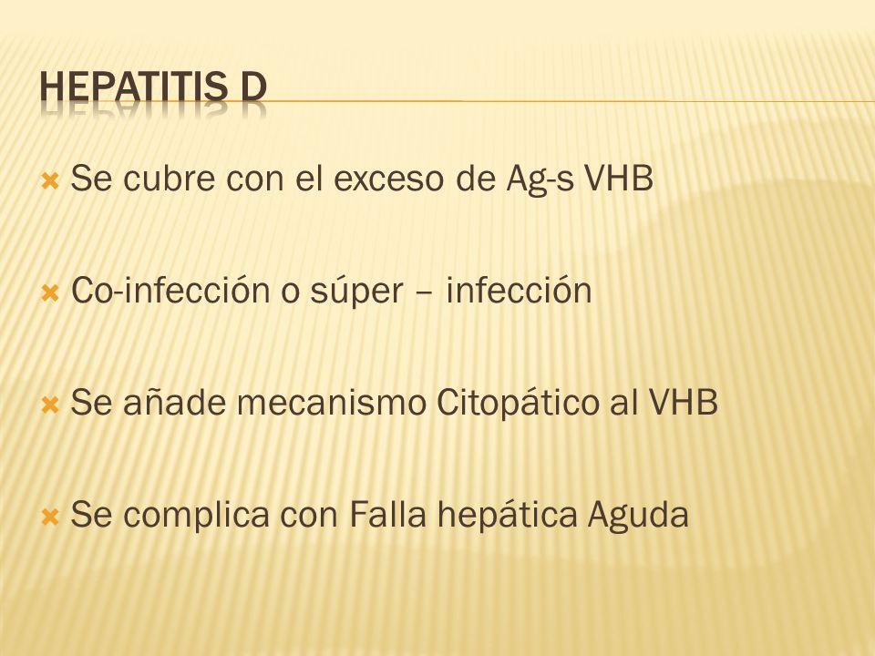Se cubre con el exceso de Ag-s VHB Co-infección o súper – infección Se añade mecanismo Citopático al VHB Se complica con Falla hepática Aguda