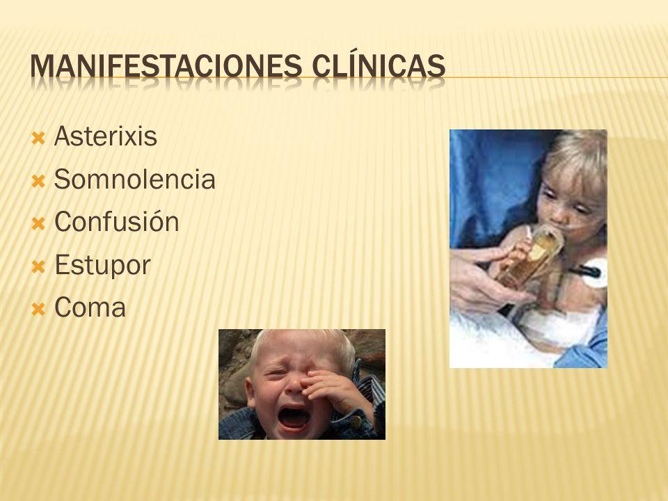 Asterixis Somnolencia Confusión Estupor Coma