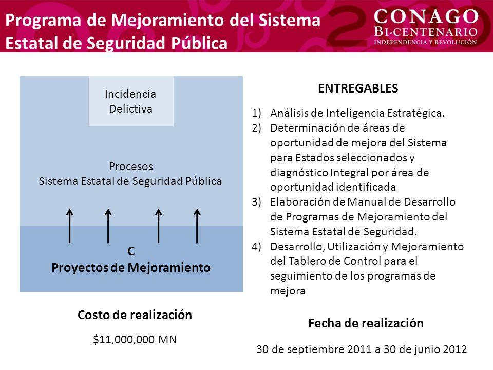 Programa de Mejoramiento del Sistema Estatal de Seguridad Pública ENTREGABLES 1)Análisis de Inteligencia Estratégica. 2)Determinación de áreas de opor