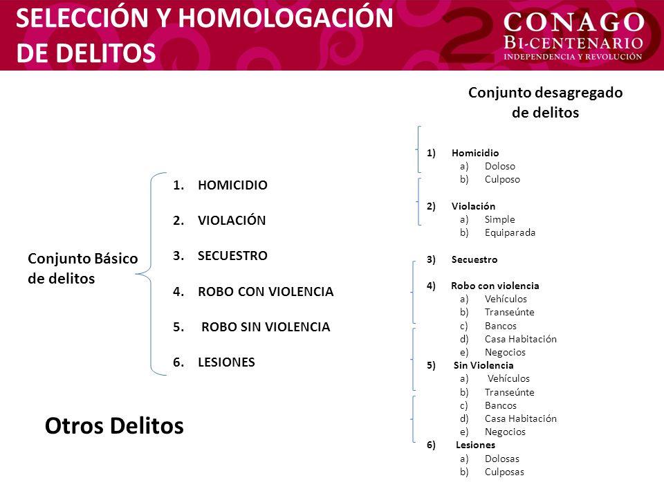 SELECCIÓN Y HOMOLOGACIÓN DE DELITOS 1.HOMICIDIO 2.VIOLACIÓN 3.SECUESTRO 4.ROBO CON VIOLENCIA 5. ROBO SIN VIOLENCIA 6.LESIONES 1)Homicidio a)Doloso b)C