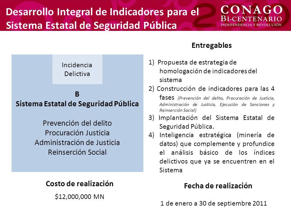 Desarrollo Integral de Indicadores para el Sistema Estatal de Seguridad Pública Entregables 1) Propuesta de estrategia de homologación de indicadores