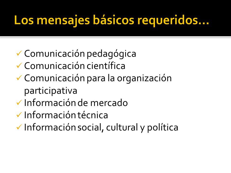 Comunicación pedagógica Comunicación científica Comunicación para la organización participativa Información de mercado Información técnica Información