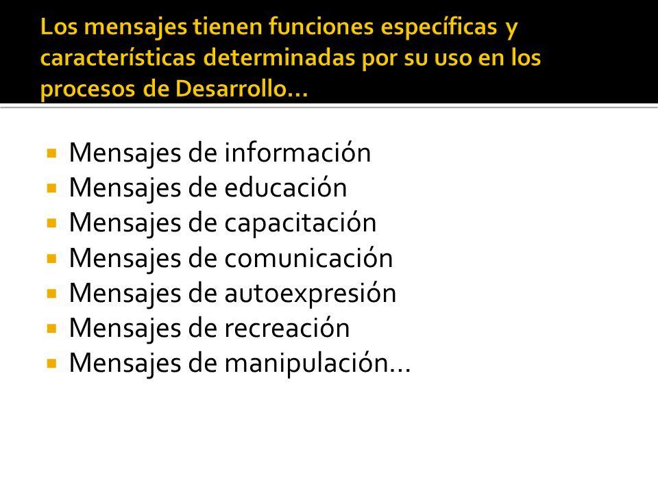Mensajes de información Mensajes de educación Mensajes de capacitación Mensajes de comunicación Mensajes de autoexpresión Mensajes de recreación Mensa
