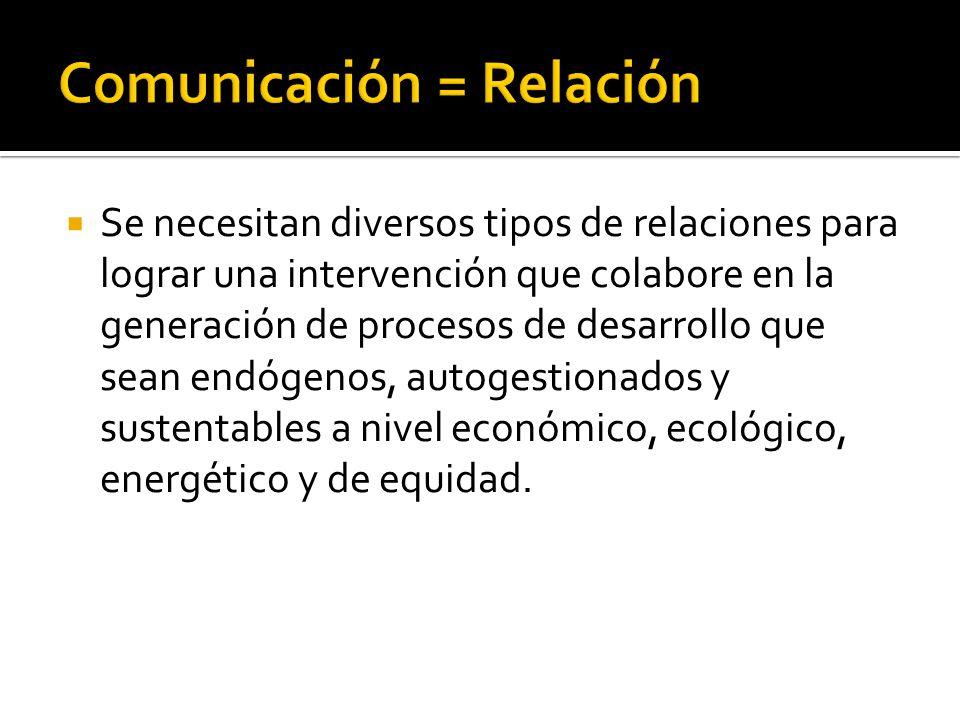 Todas estas relaciones y vinculaciones con básicamente, o requieren de, procesos de comunicación.