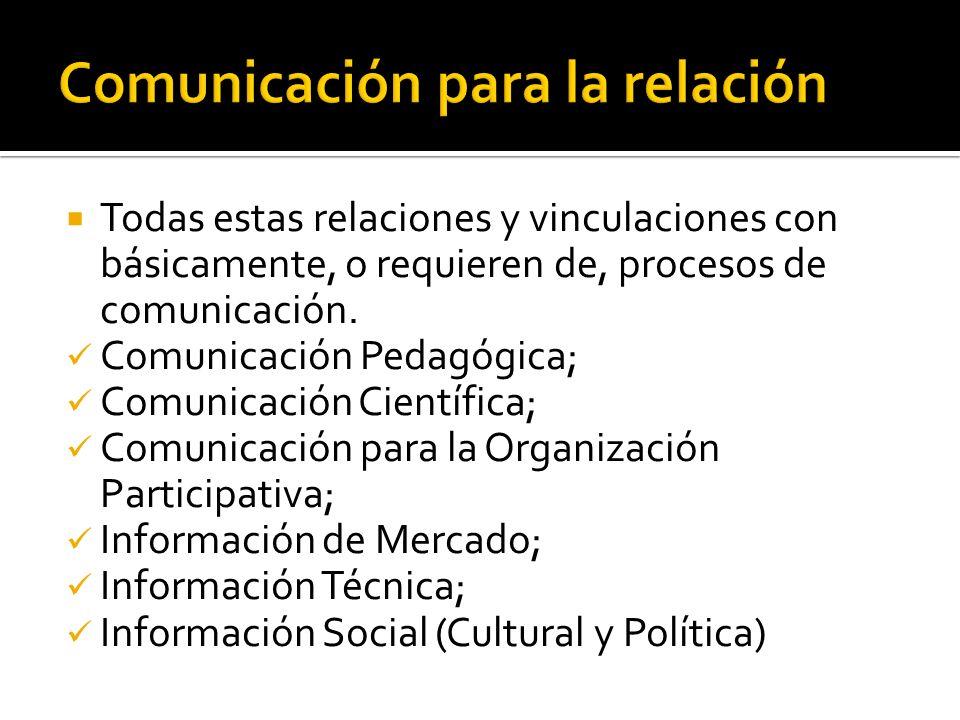 Todas estas relaciones y vinculaciones con básicamente, o requieren de, procesos de comunicación. Comunicación Pedagógica; Comunicación Científica; Co