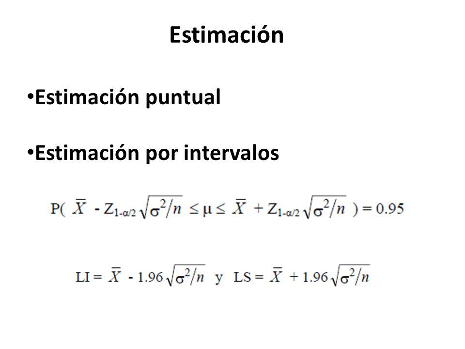Estimación Estimación puntual Estimación por intervalos