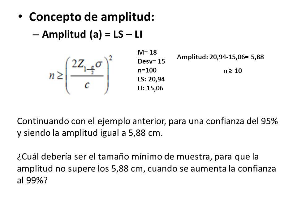 Concepto de amplitud: – Amplitud (a) = LS – LI Continuando con el ejemplo anterior, para una confianza del 95% y siendo la amplitud igual a 5,88 cm. ¿