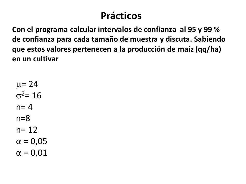 Prácticos = 24 2 = 16 n= 4 n=8 n= 12 α = 0,05 α = 0,01 Con el programa calcular intervalos de confianza al 95 y 99 % de confianza para cada tamaño de
