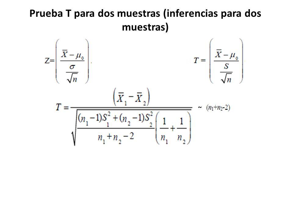 ~ Prueba T para dos muestras (inferencias para dos muestras)
