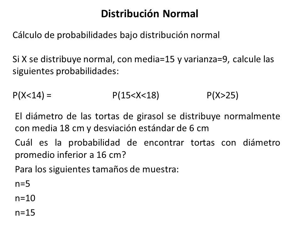 Cálculo de probabilidades bajo distribución normal Si X se distribuye normal, con media=15 y varianza=9, calcule las siguientes probabilidades: P(X 25