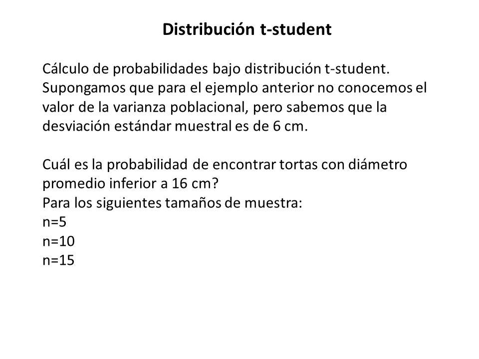 Distribución t-student Cálculo de probabilidades bajo distribución t-student. Supongamos que para el ejemplo anterior no conocemos el valor de la vari
