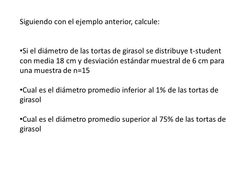Siguiendo con el ejemplo anterior, calcule: Si el diámetro de las tortas de girasol se distribuye t-student con media 18 cm y desviación estándar mues