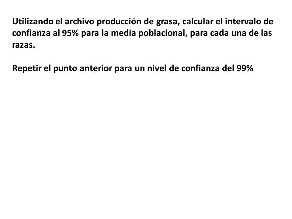 Utilizando el archivo producción de grasa, calcular el intervalo de confianza al 95% para la media poblacional, para cada una de las razas. Repetir el