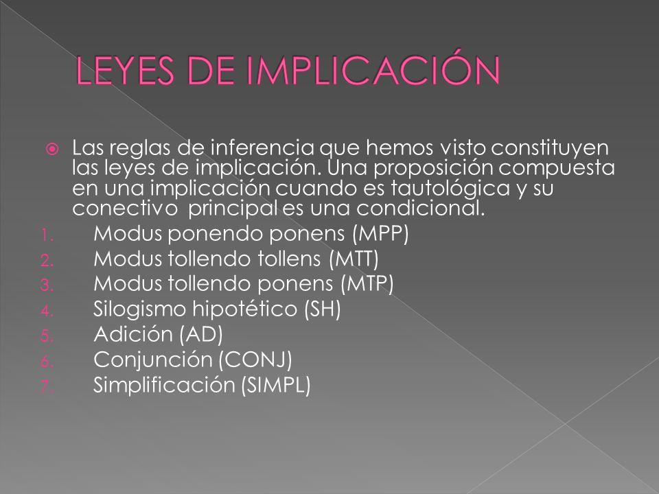 Las reglas de inferencia que hemos visto constituyen las leyes de implicación. Una proposición compuesta en una implicación cuando es tautológica y su