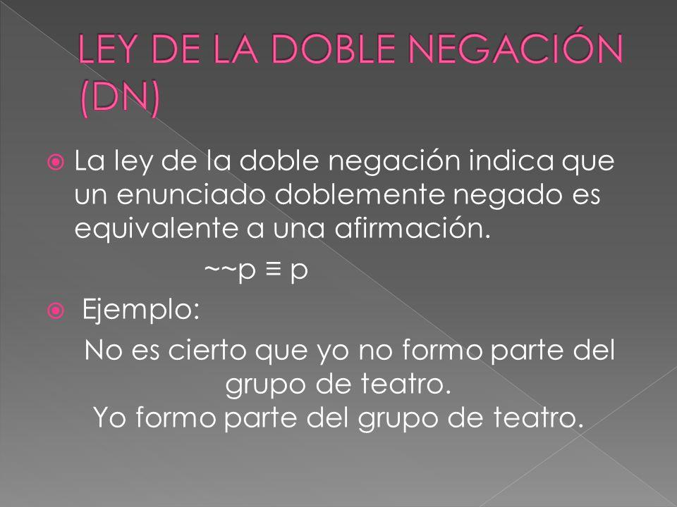 La ley de la doble negación indica que un enunciado doblemente negado es equivalente a una afirmación. ~~p p Ejemplo: No es cierto que yo no formo par
