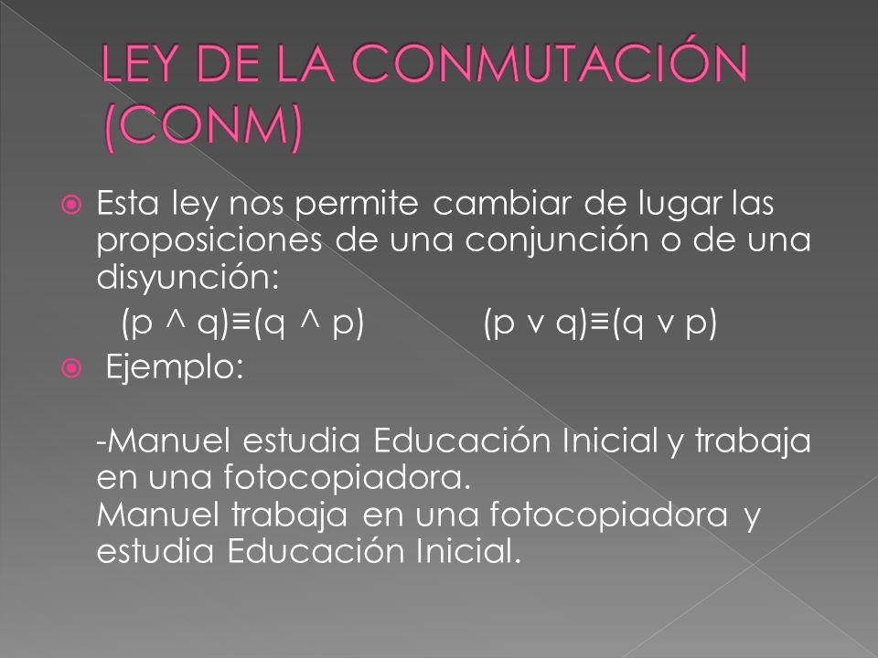 Esta ley nos permite cambiar de lugar las proposiciones de una conjunción o de una disyunción: (p ^ q)(q ^ p) (p v q)(q v p) Ejemplo: -Manuel estudia