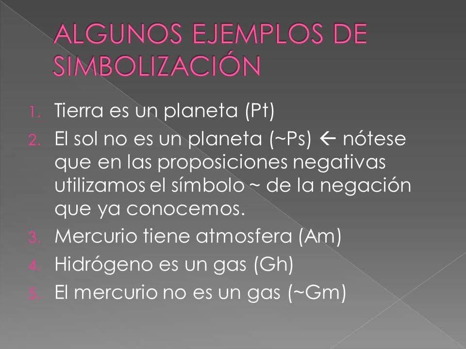 1. Tierra es un planeta (Pt) 2. El sol no es un planeta (~Ps) nótese que en las proposiciones negativas utilizamos el símbolo ~ de la negación que ya