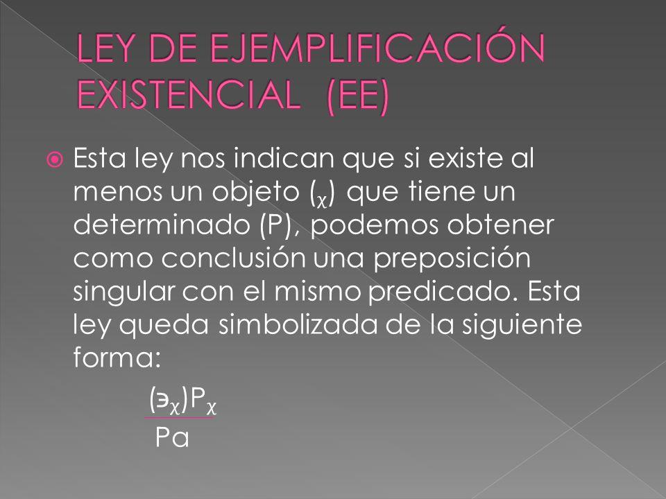 Esta ley nos indican que si existe al menos un objeto () que tiene un determinado (P), podemos obtener como conclusión una preposición singular con el