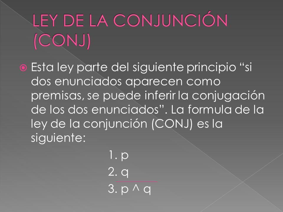 Esta ley parte del siguiente principio si dos enunciados aparecen como premisas, se puede inferir la conjugación de los dos enunciados. La formula de