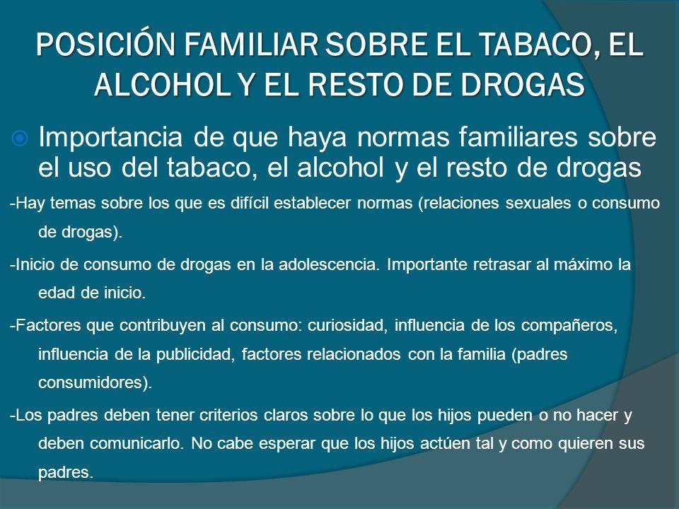 Importancia de que haya normas familiares sobre el uso del tabaco, el alcohol y el resto de drogas -Hay temas sobre los que es difícil establecer normas (relaciones sexuales o consumo de drogas).