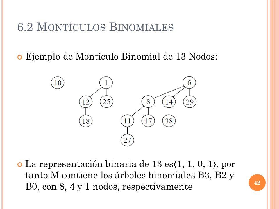 6.2 M ONTÍCULOS B INOMIALES Ejemplo de Montículo Binomial de 13 Nodos: La representación binaria de 13 es 1, 1, 0, 1, por tanto M contiene los árboles