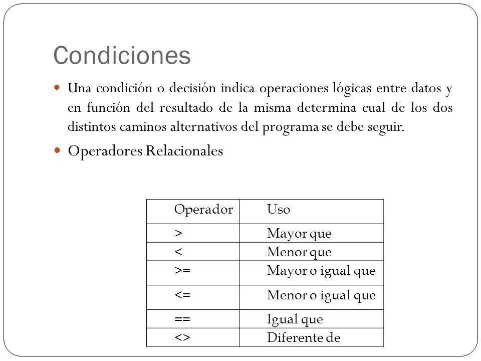 Condiciones Una condición o decisión indica operaciones lógicas entre datos y en función del resultado de la misma determina cual de los dos distintos