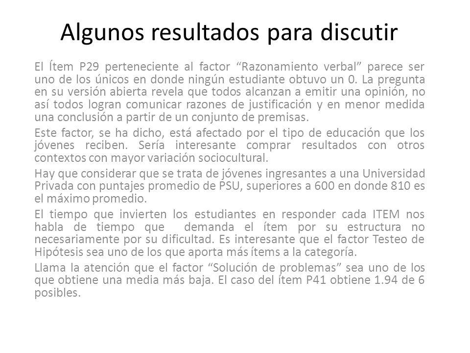 Algunos resultados para discutir El Ítem P29 perteneciente al factor Razonamiento verbal parece ser uno de los únicos en donde ningún estudiante obtuv