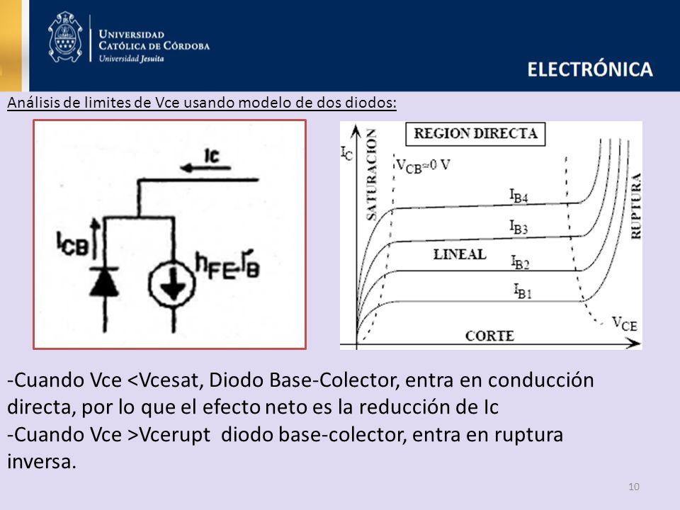 10 -Cuando Vce <Vcesat, Diodo Base-Colector, entra en conducción directa, por lo que el efecto neto es la reducción de Ic -Cuando Vce >Vcerupt diodo b