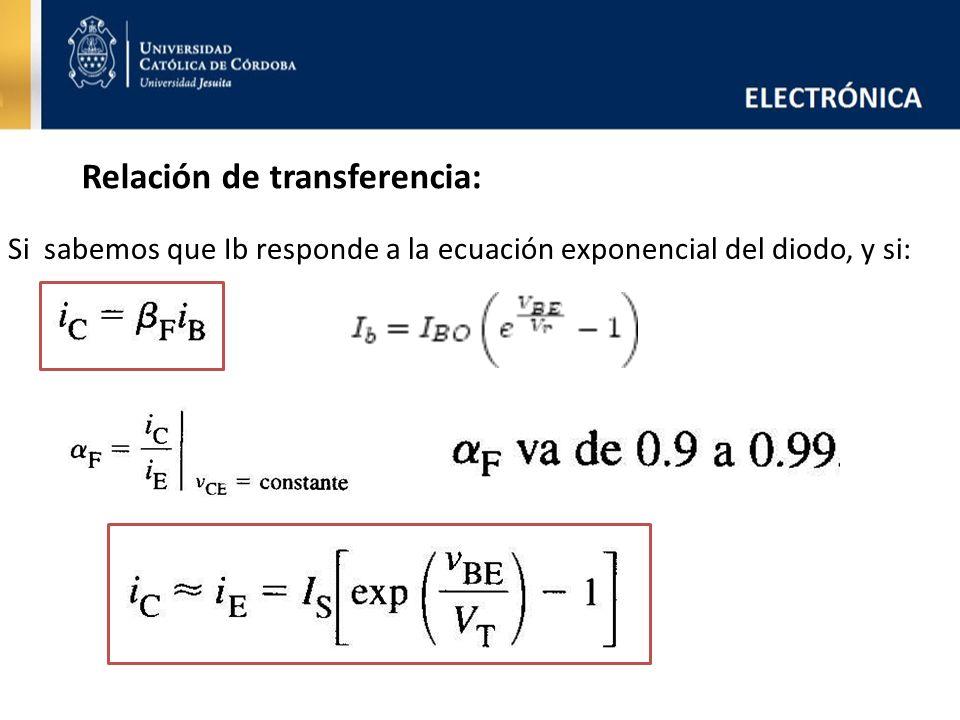 Si sabemos que Ib responde a la ecuación exponencial del diodo, y si: Relación de transferencia: