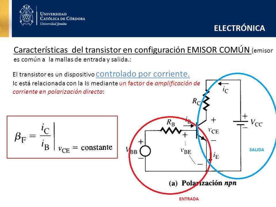 Características del transistor en configuración EMISOR COMÚN (emisor es común a la mallas de entrada y salida.: El transistor es un dispositivo contro