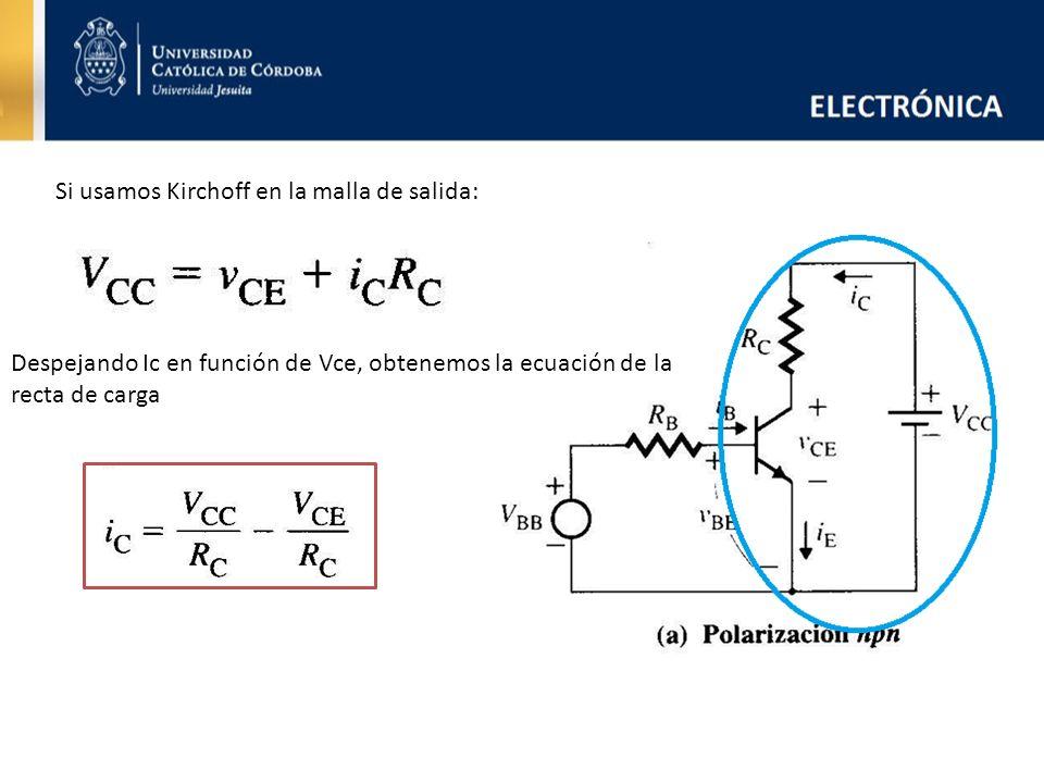 Si usamos Kirchoff en la malla de salida: Despejando Ic en función de Vce, obtenemos la ecuación de la recta de carga
