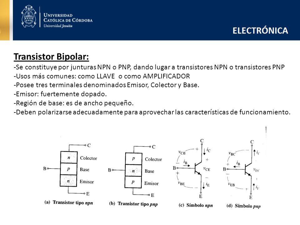 Transistor Bipolar: -Se constituye por junturas NPN o PNP, dando lugar a transistores NPN o transistores PNP -Usos más comunes: como LLAVE o como AMPL