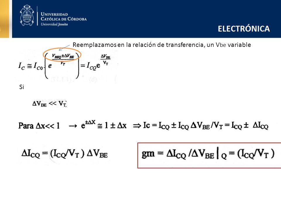 Si Reemplazamos en la relación de transferencia, un V be variable