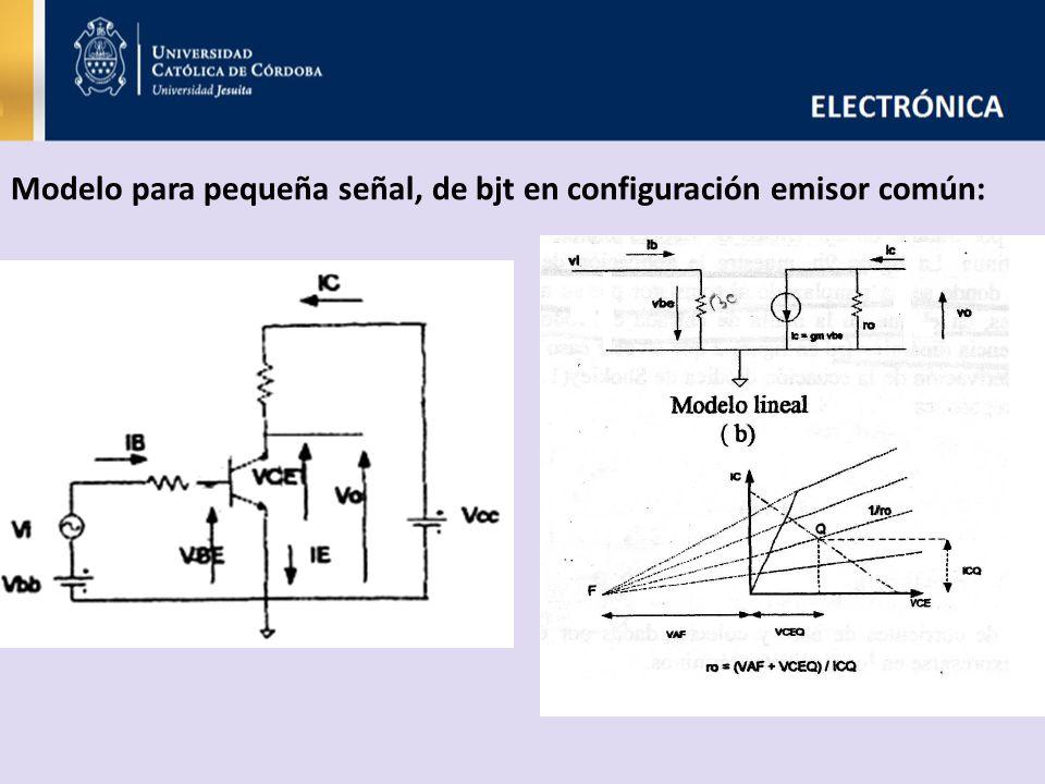 Modelo para pequeña señal, de bjt en configuración emisor común: