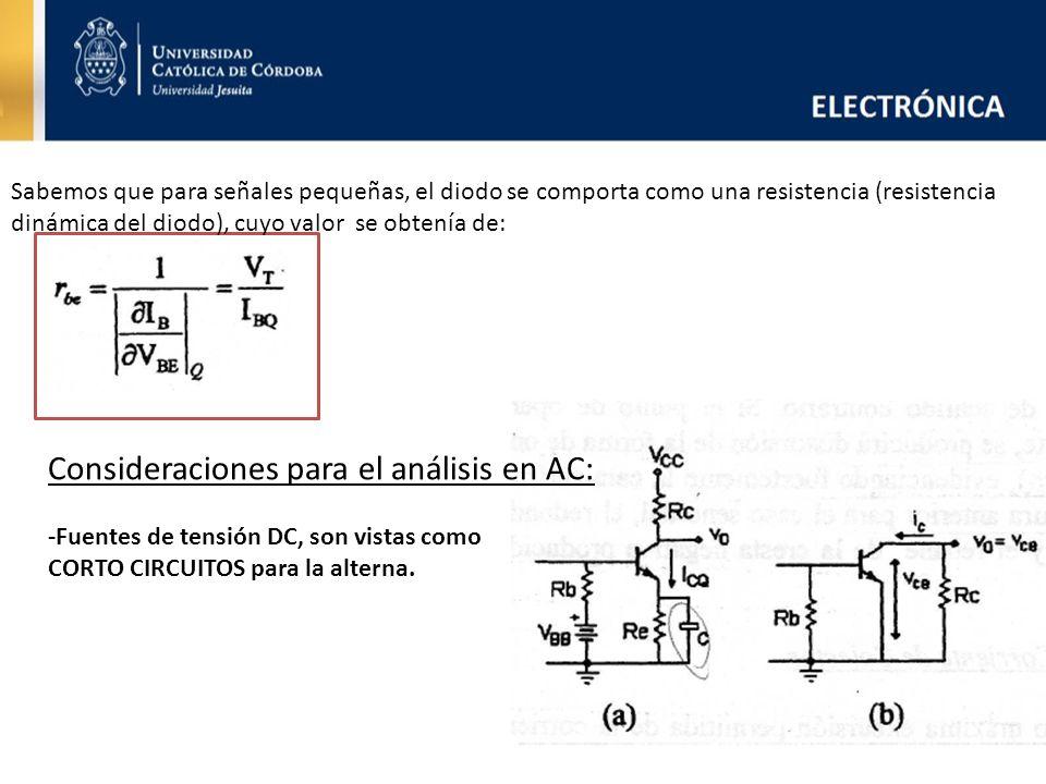 Sabemos que para señales pequeñas, el diodo se comporta como una resistencia (resistencia dinámica del diodo), cuyo valor se obtenía de: -Fuentes de t