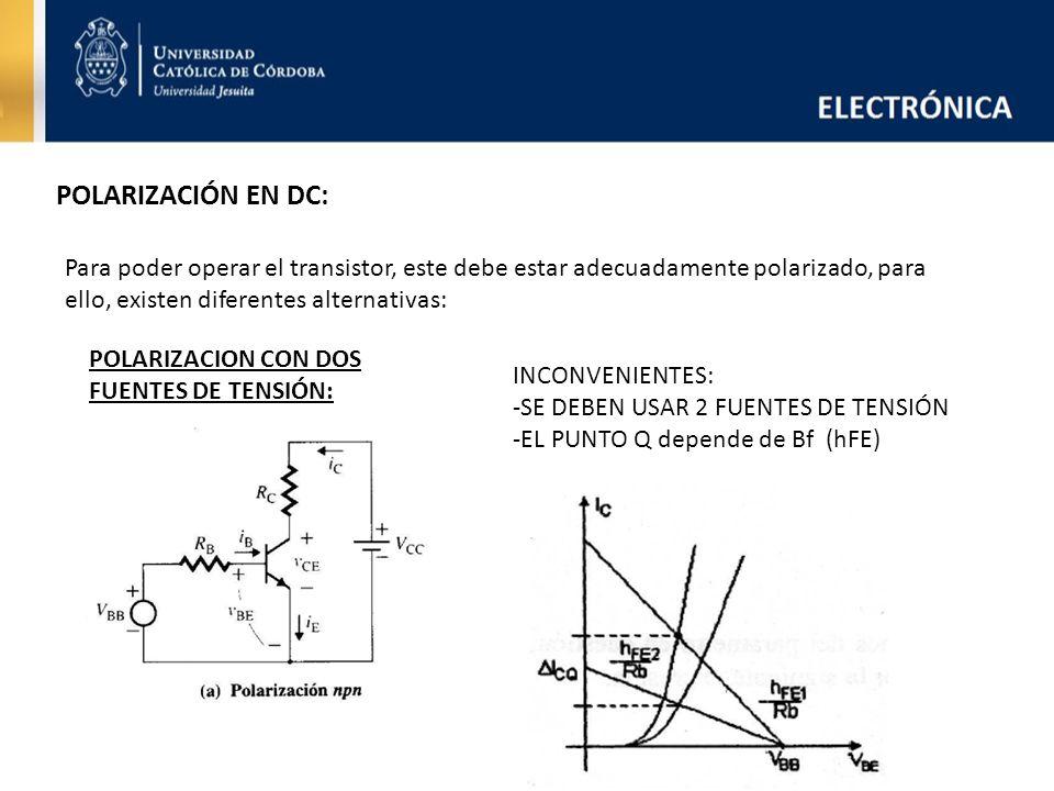 POLARIZACIÓN EN DC: Para poder operar el transistor, este debe estar adecuadamente polarizado, para ello, existen diferentes alternativas: INCONVENIEN