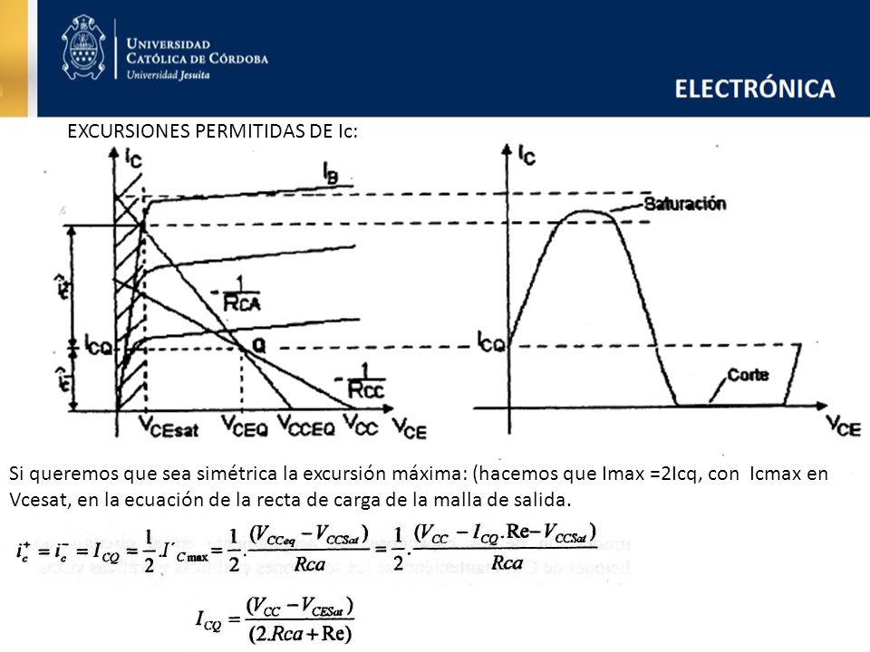 EXCURSIONES PERMITIDAS DE Ic: Si queremos que sea simétrica la excursión máxima: (hacemos que Imax =2Icq, con Icmax en Vcesat, en la ecuación de la re